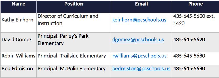 school contacts