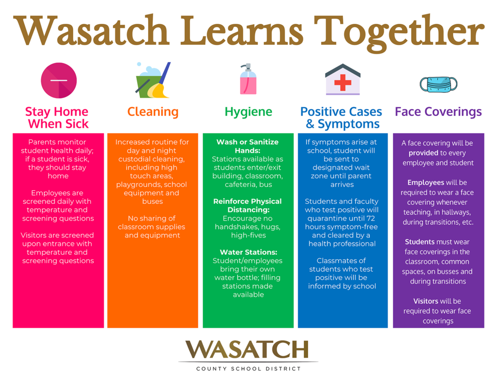 Wasatch Learns Together copy 1024x791